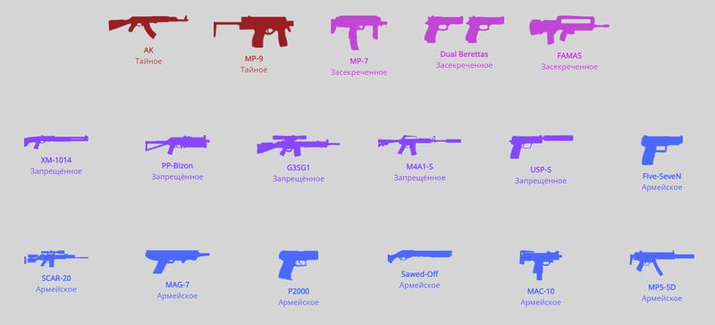 Оружие в кейсе «Грёзы и кошмары». Источник: Valve