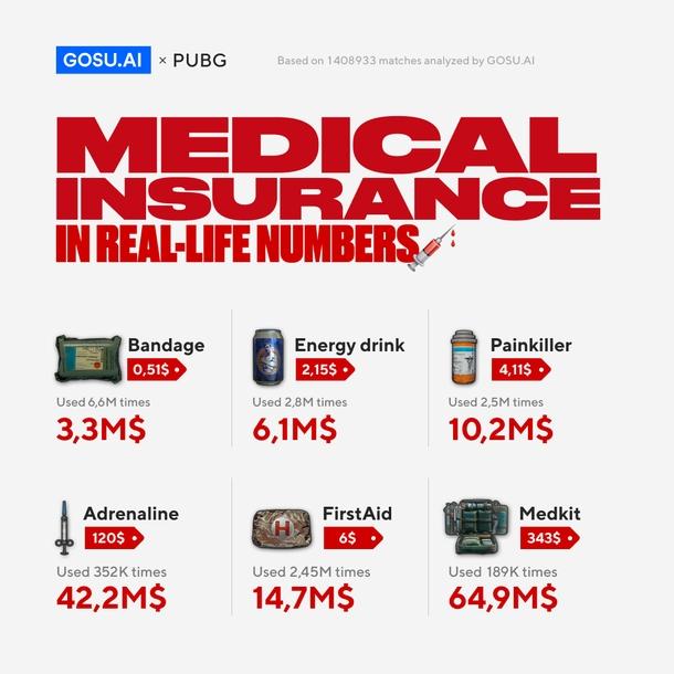 медицинская страховка в PUBG