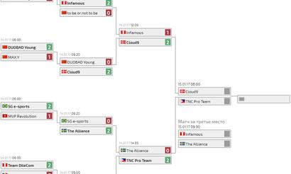 Virtus.pro и Team Kinguin встретятся в полуфинале WESG по CS:GO