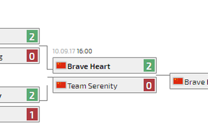Brave Heart прошла в закрытую квалификацию SL i-League Invitational Season 3