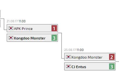 CJ Entus выиграла 2017 Challengers Korea Summer Season