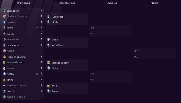 Кубок Белоруссии по футболу 2021\2022