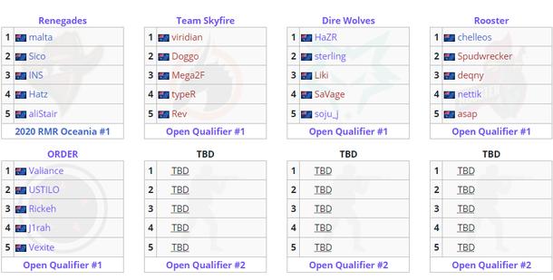5 команд, которые будут играть на EPIC Oceania League Spring 2021
