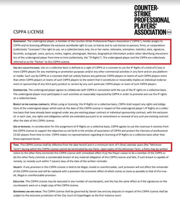 Лицензия CSPPA