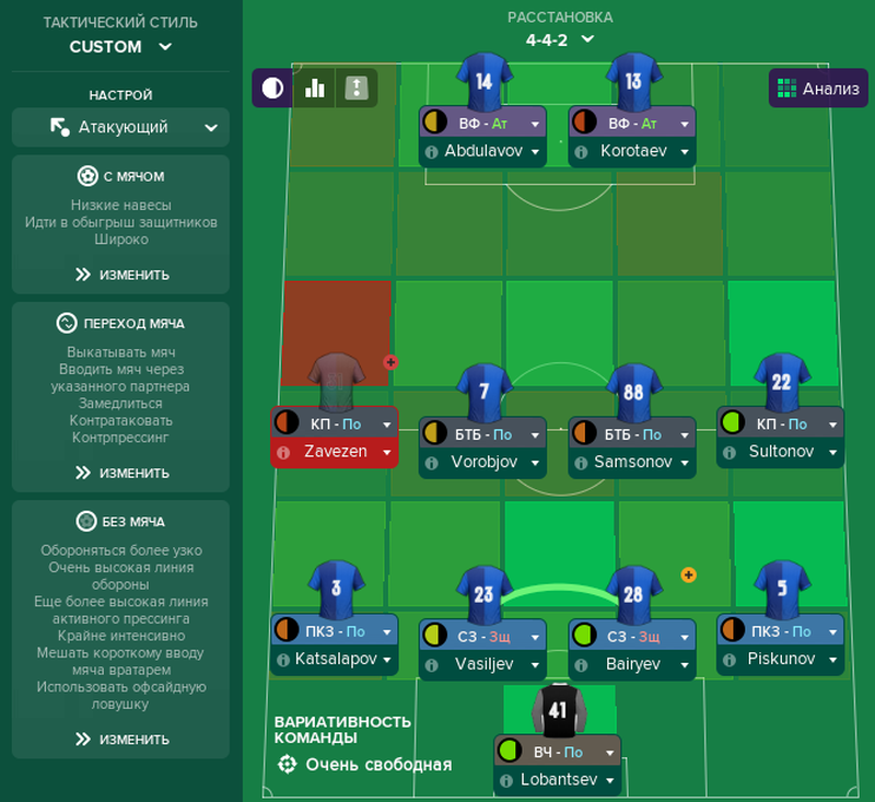 Тактика 4-4-2 для Football Manager 2019