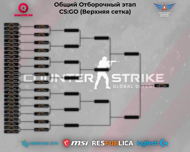 Общий отборочный этап CS:GO (Верхняя сетка)