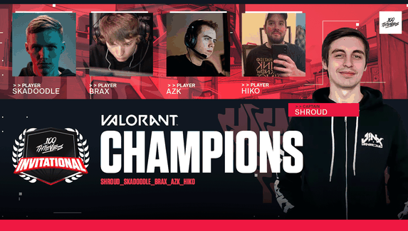 Команда shroud победила на турнире по Valorant для стримеров
