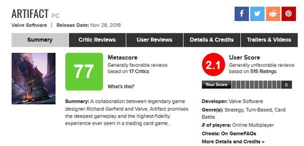 Источник: Metacritic