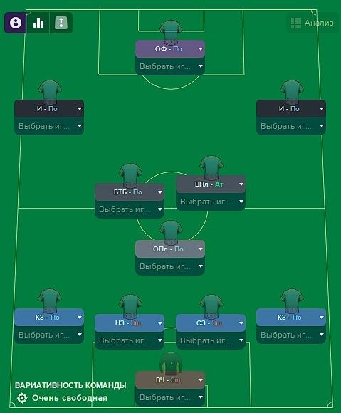 Тактика команды на первый круг чемпионата