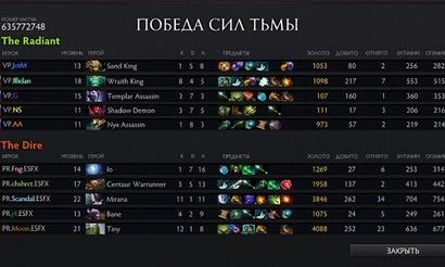 The Summit: Virtus.pro снова проигрывают