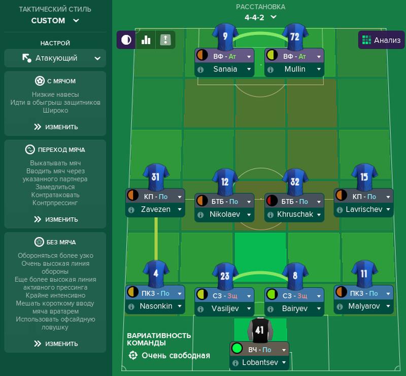 Альтернативная тактика. 4-4-2 для Football Manager 2019