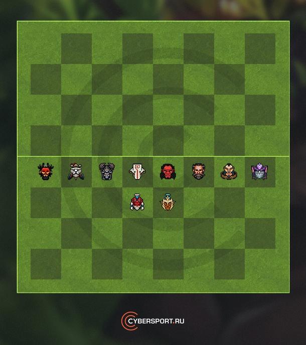Пример линейной формации для воинов