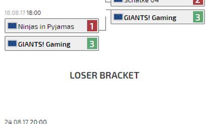 GIANTS! Gaming вернулась в EU LCS