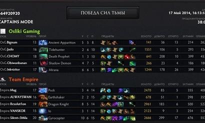 Excellent Cup: Непростая победа Empire