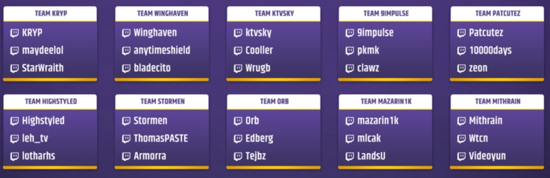 Составы команд на Twitch Rivals Europe