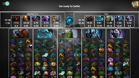 Dota 2 Almagest Picker