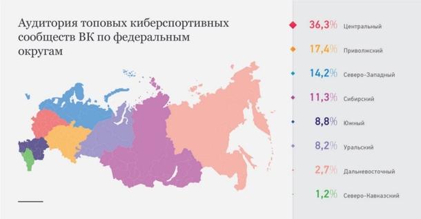 География киберспорта в России