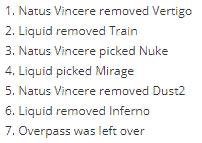 Liquid - Natus Vincere, наше предположение.