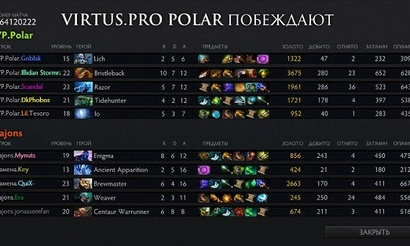 Synergy League: Virtus.pro Polar догнали лидеров