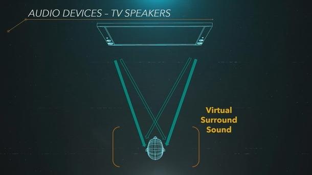 Слайд с демонстрацией 3D-звука. Источник: презентация PlayStation 5