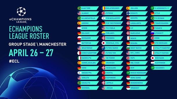 Список участников eChampions League 2019