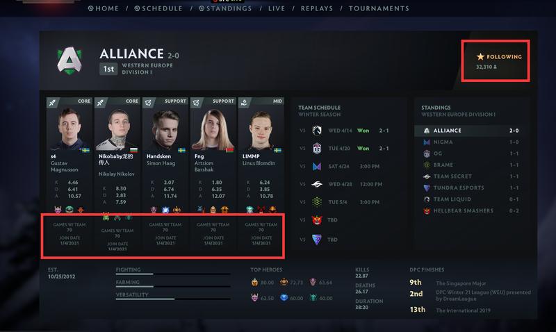 Страницы команд в Dota 2. Источник: reddit