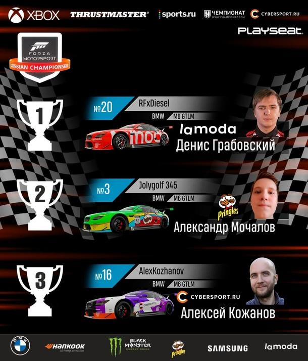 Источник: www.rusforza.com