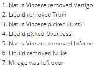 Liquid - Natus Vincere, групповой этап.