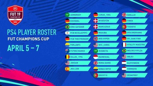 Список участников апрельского FUT Champions