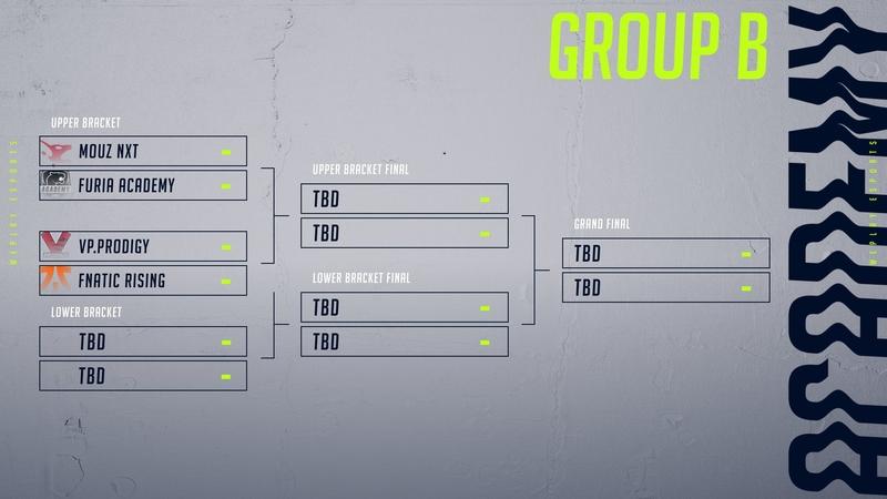 Расписание матчей группы B на WePlay Academy League Season 2
