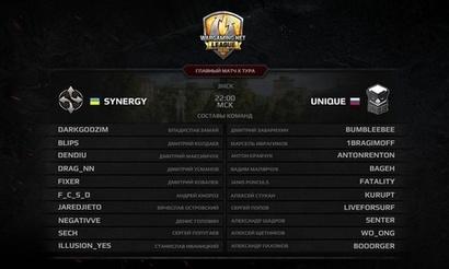 Матч тура: Synergy против UNIQUE
