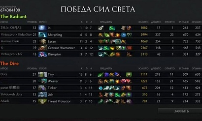 Go4Dota2: Virtus.pro проходят в финал