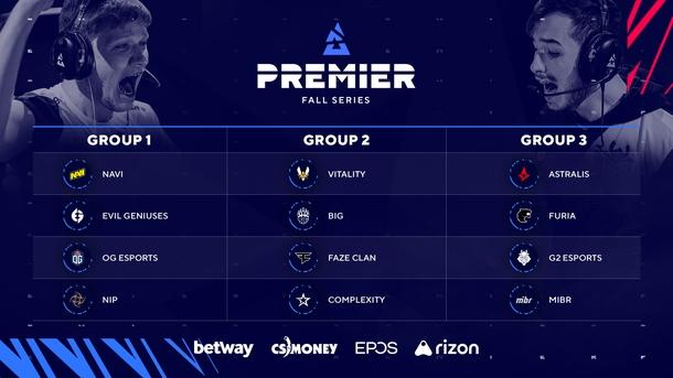 Группы на BLAST Premier. Источник: BLAST