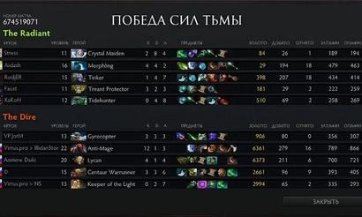 Go4Dota2: Маленькая победа Virtus.pro
