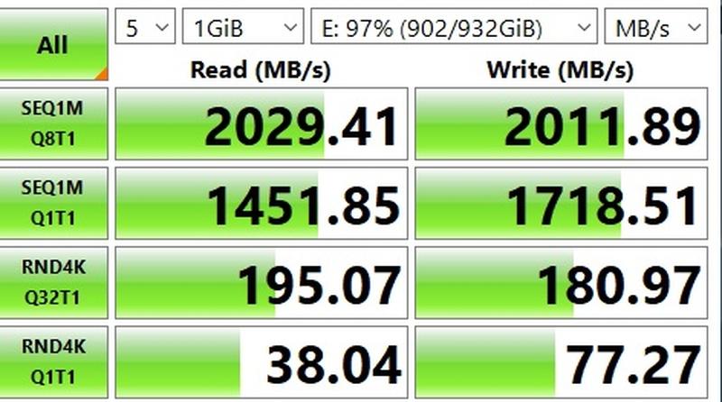 Тест пустого SSD WD Black P50 с помощью CrystalDiskMark