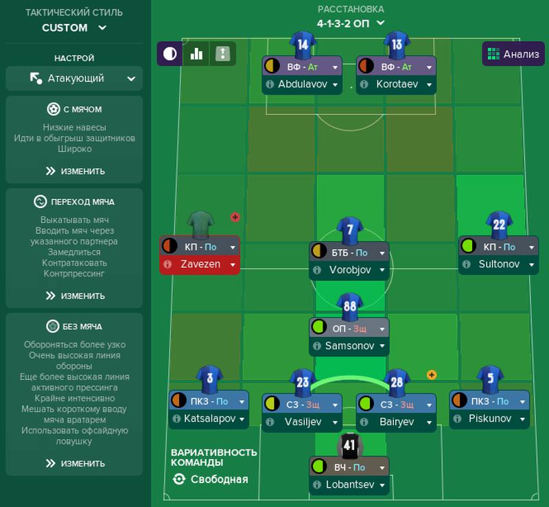 Тактика 4-1(ОП)-3-2 для Football Manager 2019