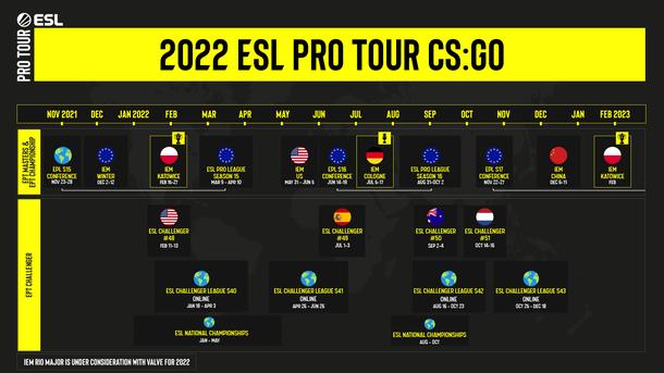 Расписание турниров ESL на 2022 год. Источник: ESL