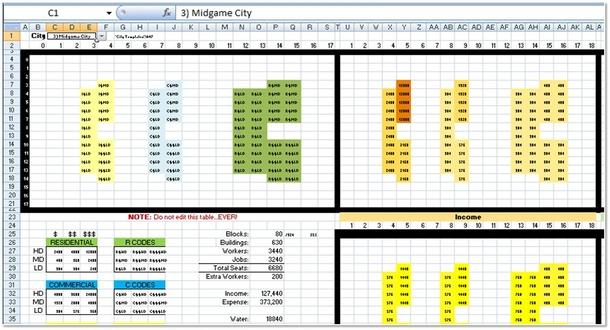 Нередко работа дизайнера выглядит примерно так. Это, к примеру, расчет баланса городов в Sim City. Источник: twitter.com/StoneLibrande