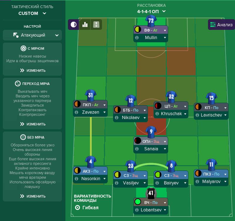 Оборонительная тактика. 4-1(ОП)-4-1 для Football Manager 2019