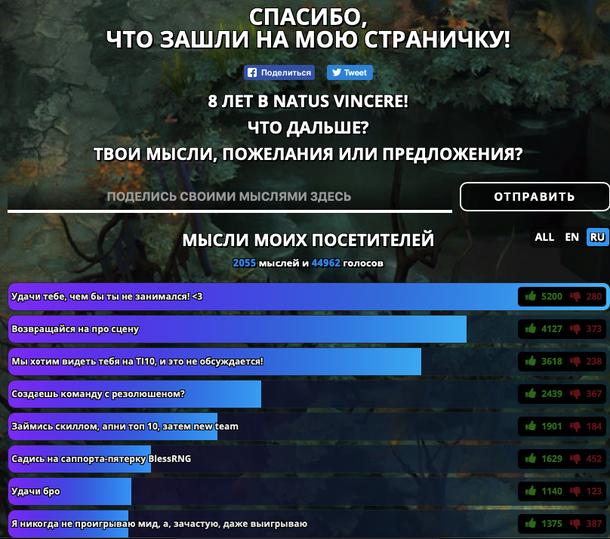 Сайт dendi.pro