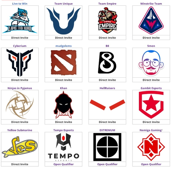 Команды-участницы квалификаций