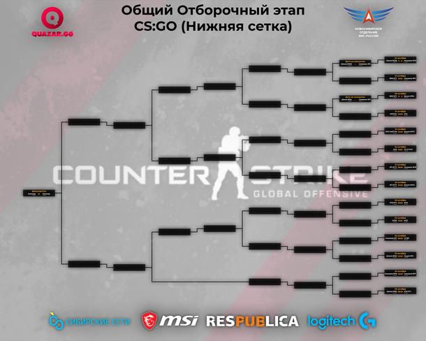 Общий отборочный этап CS:GO (Нижняя сетка)