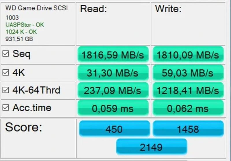 Тест пустого SSD WD Black P50 с помощью AS SSD Benchmark