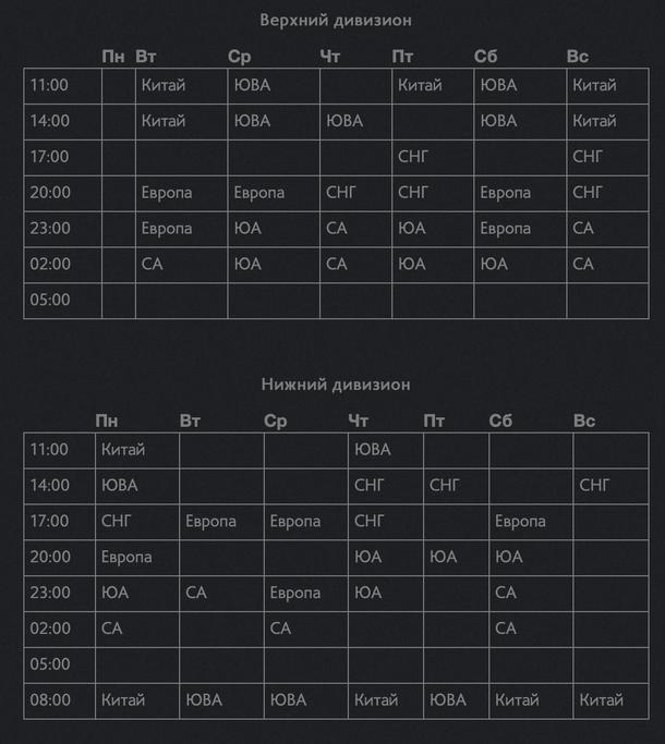 Расписание DPC матчей
