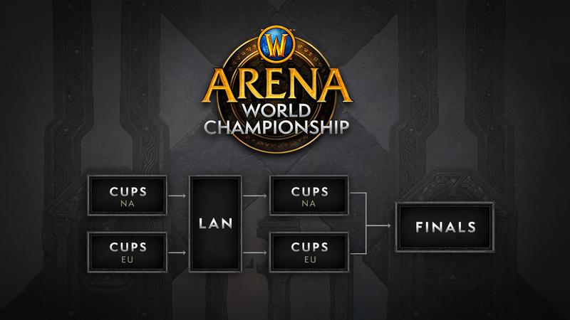 Серия турниров Arena World Championship после выхода дополнения Shadowlands. Источник: worldofwarcraft.com