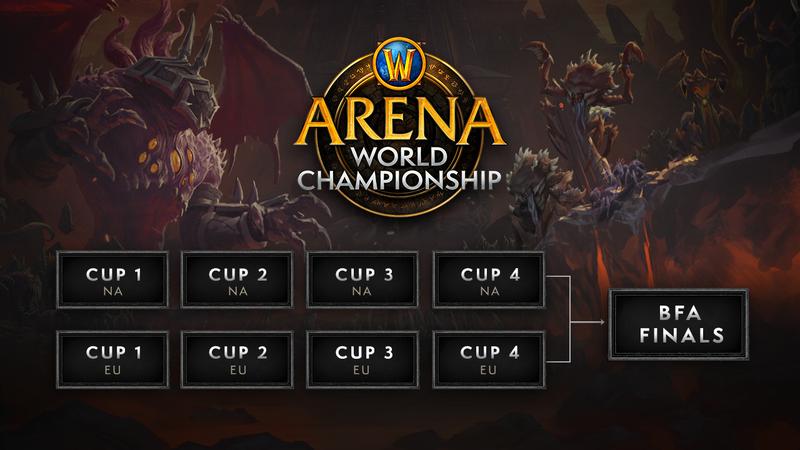Серия турниров Arena World Championship в 2020 году. Источник: worldofwarcraft.com