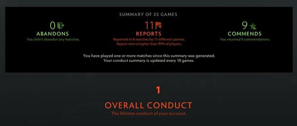 Порядочность на смурф-аккаунте игрока. Источник: твиттер