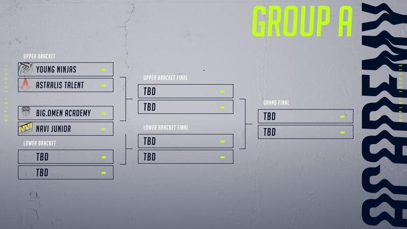 Расписание матчей группы A на WePlay Academy League Season 2