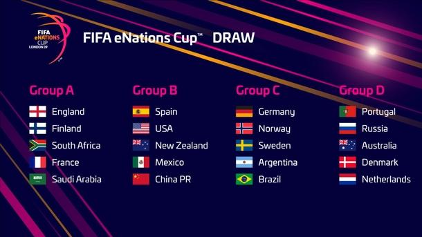 Групповой этап FIFA eNations Cup