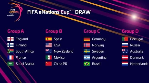 Жеребьевка FIFA eNations Cup 2019